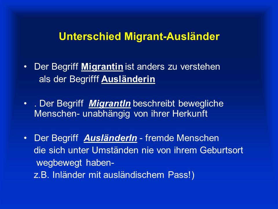 Unterschied Migrant-Ausländer