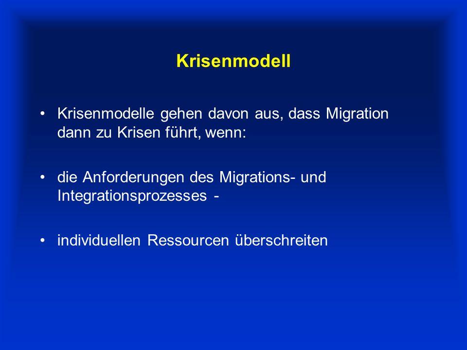 Krisenmodell Krisenmodelle gehen davon aus, dass Migration dann zu Krisen führt, wenn: die Anforderungen des Migrations- und Integrationsprozesses -