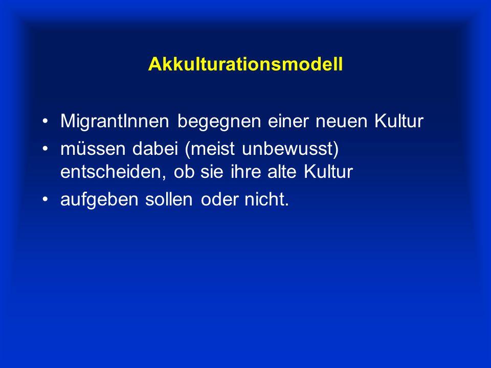 Akkulturationsmodell