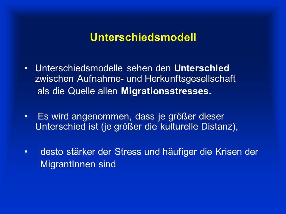 Unterschiedsmodell Unterschiedsmodelle sehen den Unterschied zwischen Aufnahme- und Herkunftsgesellschaft.