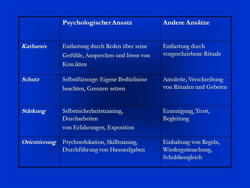 Psychologischer Ansatz Andere Ansätze