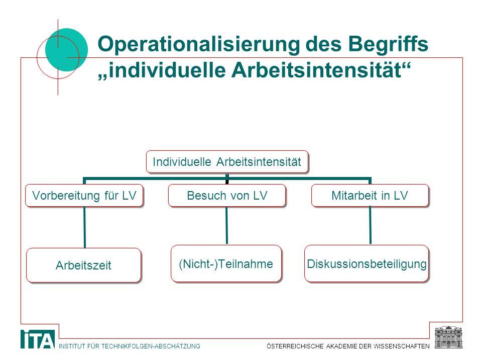 """Operationalisierung des Begriffs """"individuelle Arbeitsintensität"""