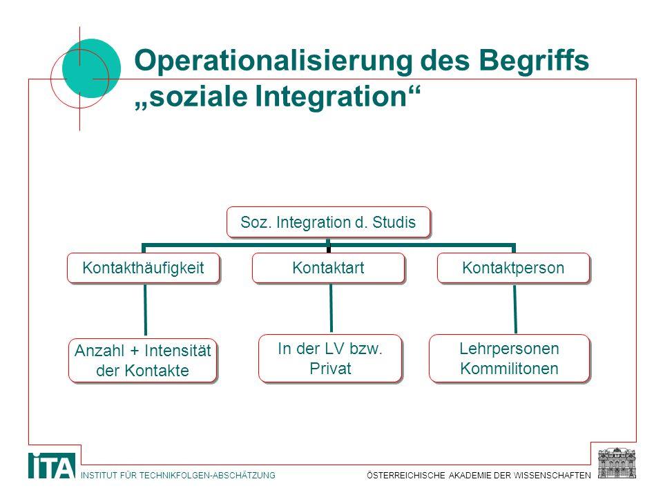 """Operationalisierung des Begriffs """"soziale Integration"""