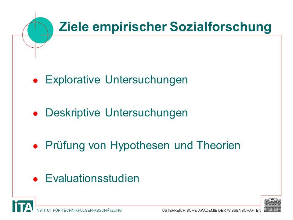 Ziele empirischer Sozialforschung