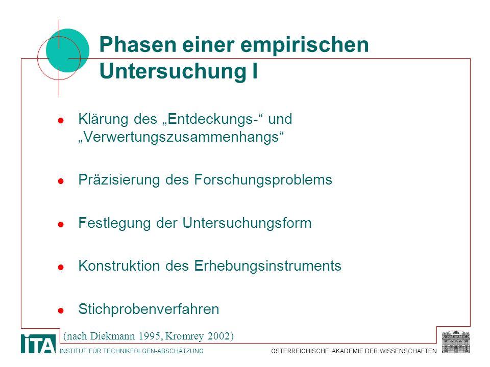 Phasen einer empirischen Untersuchung I
