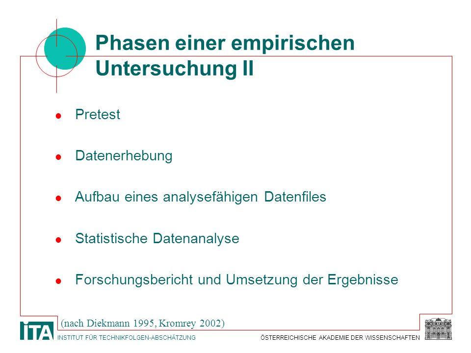 Phasen einer empirischen Untersuchung II