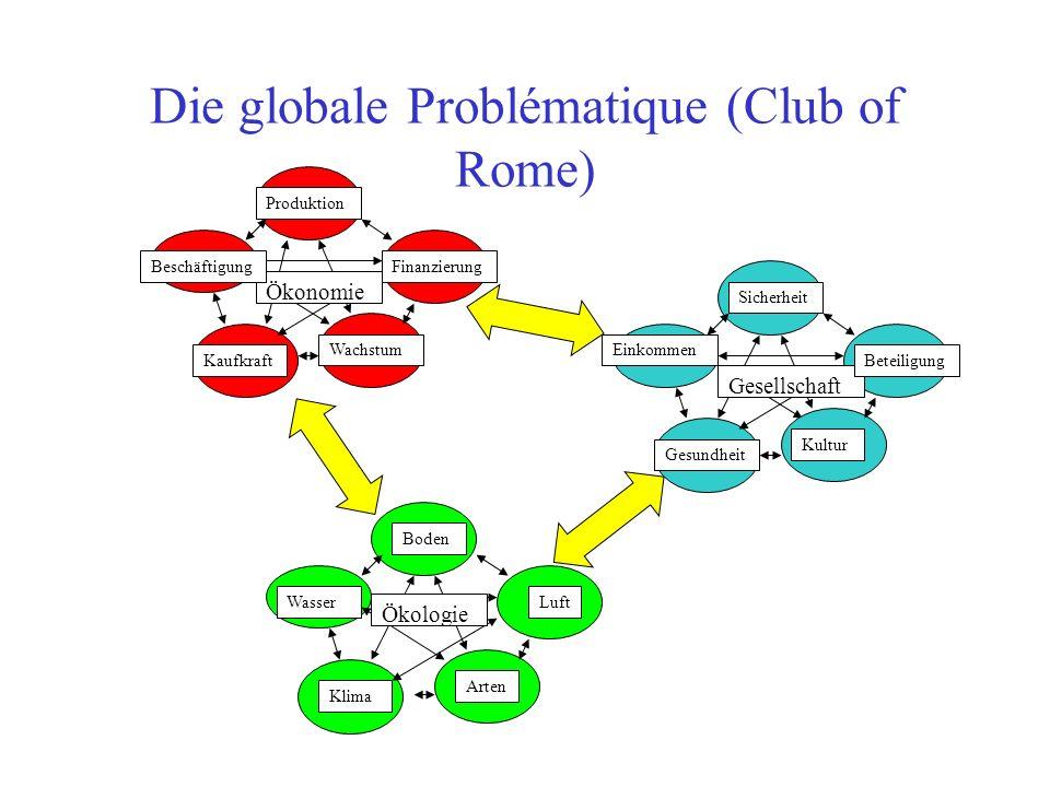 Die globale Problématique (Club of Rome)