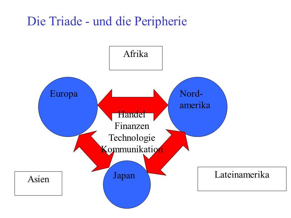 Die Triade - und die Peripherie