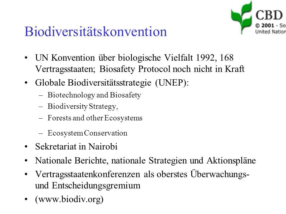 Biodiversitätskonvention
