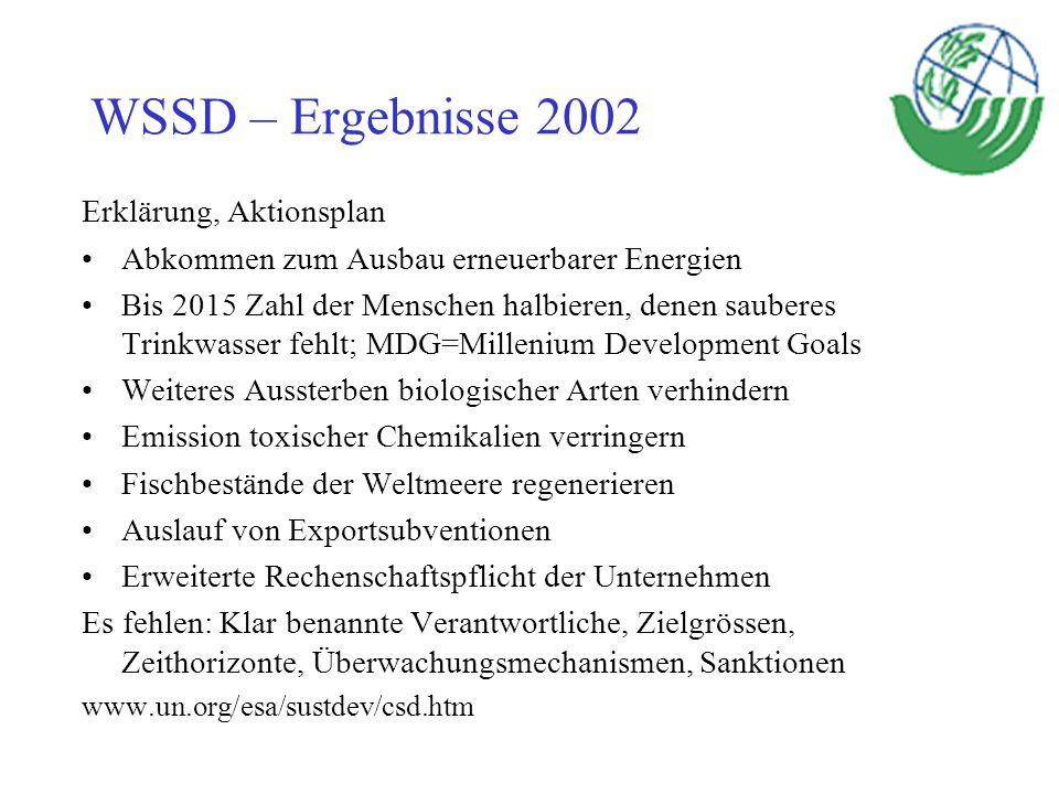 WSSD – Ergebnisse 2002 Erklärung, Aktionsplan