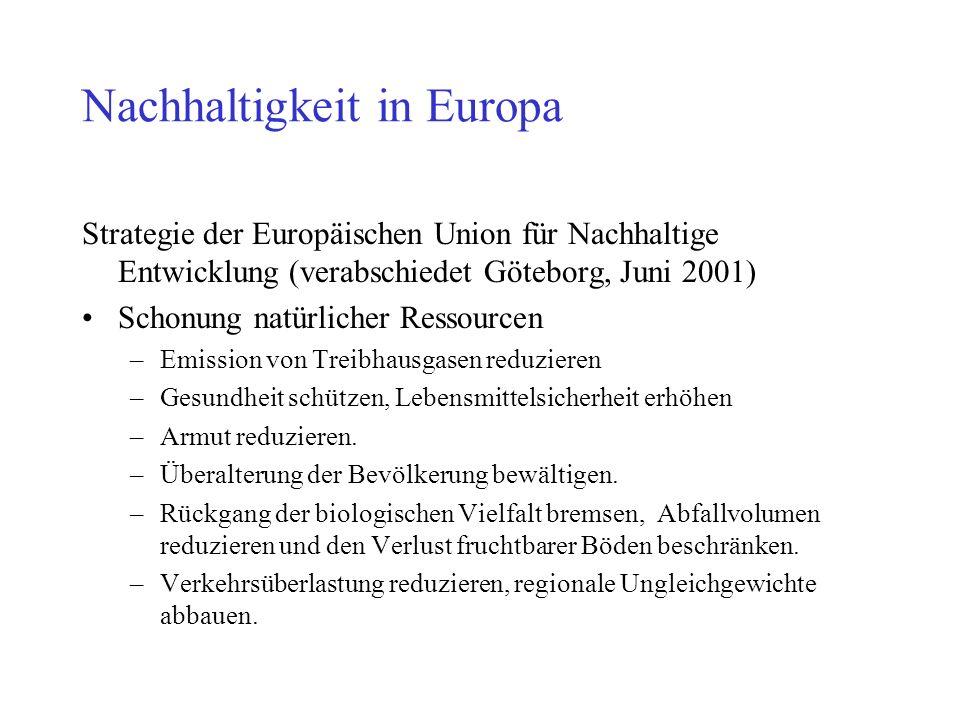 Nachhaltigkeit in Europa