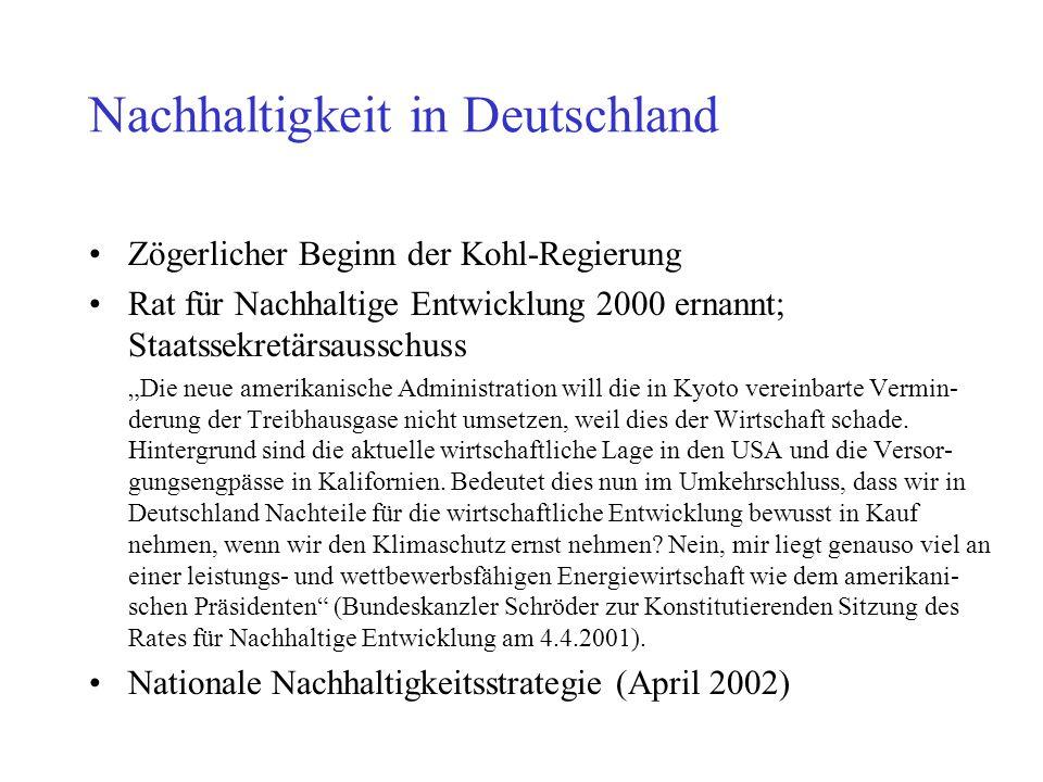 Nachhaltigkeit in Deutschland