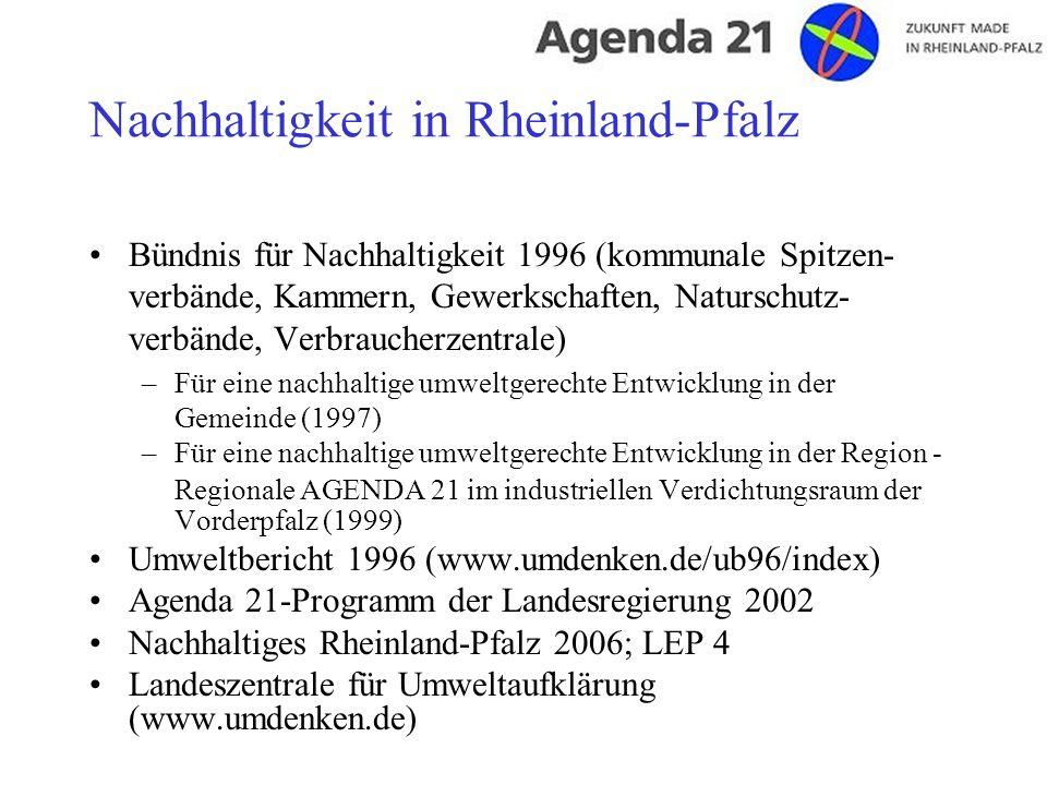 Nachhaltigkeit in Rheinland-Pfalz