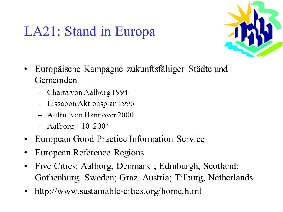 LA21: Stand in Europa Europäische Kampagne zukunftsfähiger Städte und Gemeinden. Charta von Aalborg 1994.