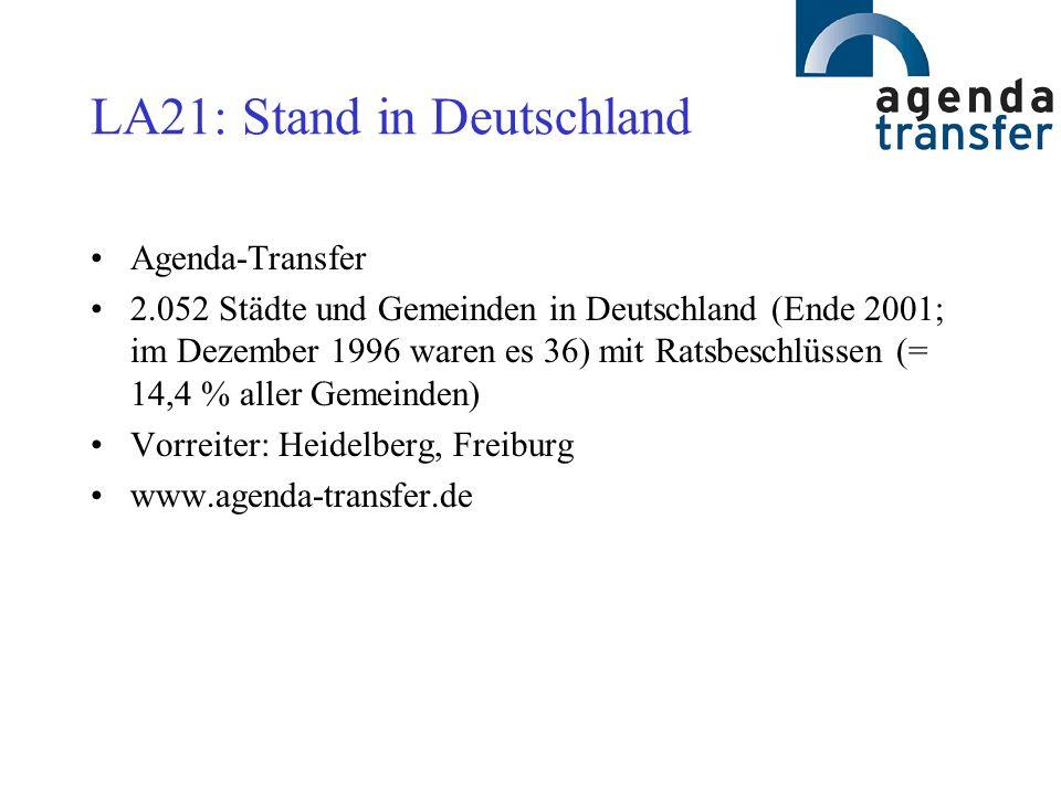 LA21: Stand in Deutschland