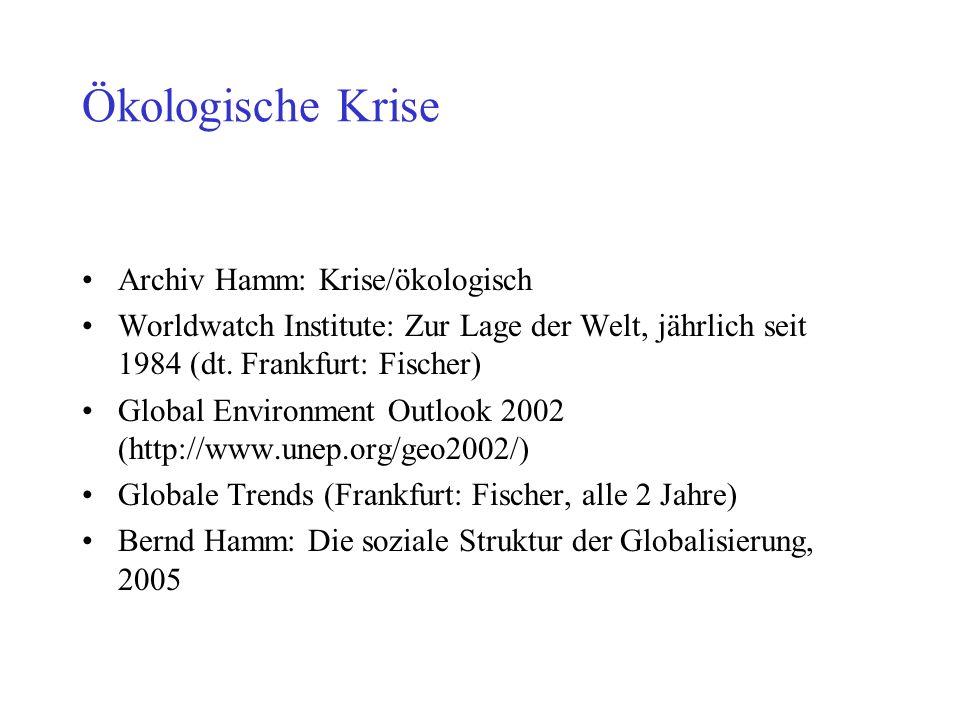 Ökologische Krise Archiv Hamm: Krise/ökologisch