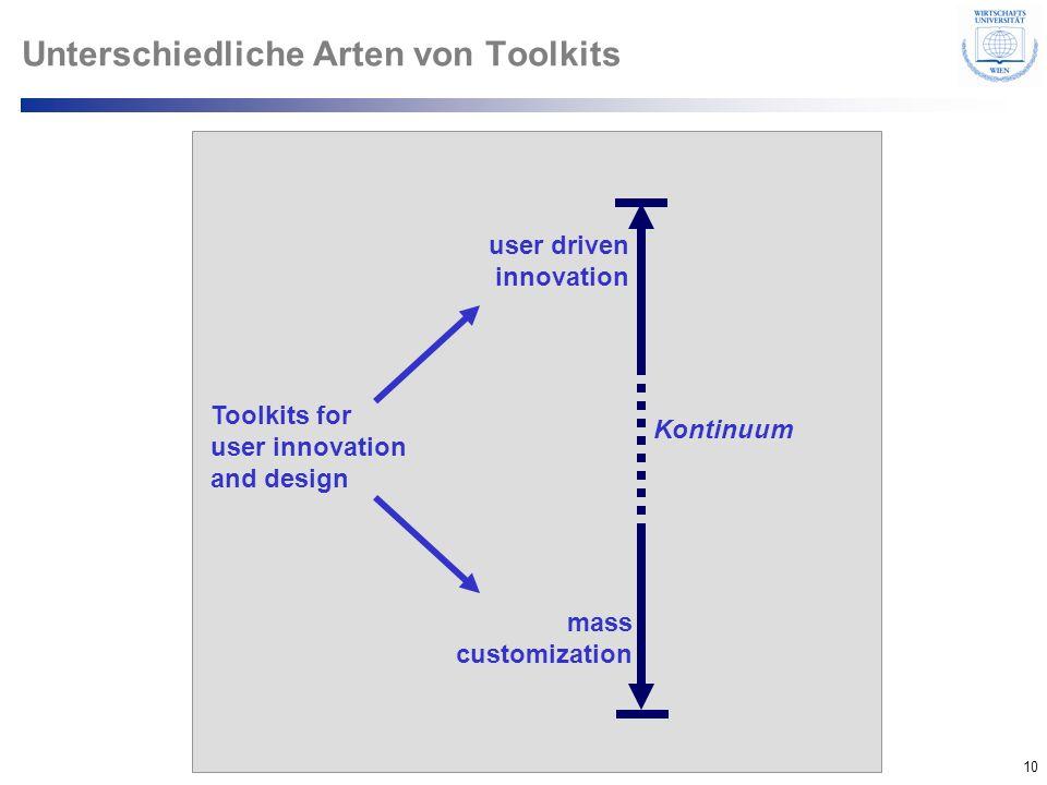 Unterschiedliche Arten von Toolkits
