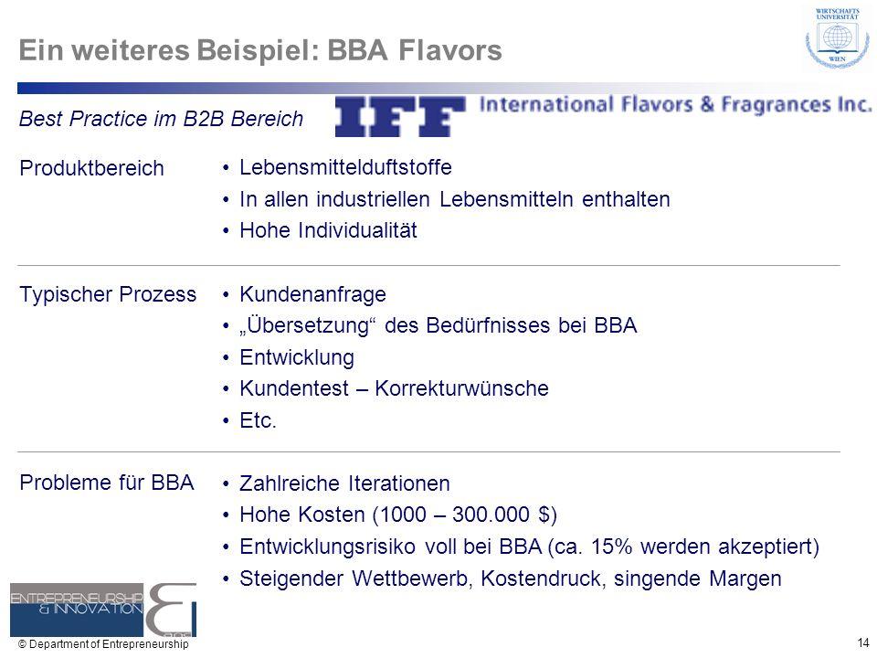 Ein weiteres Beispiel: BBA Flavors