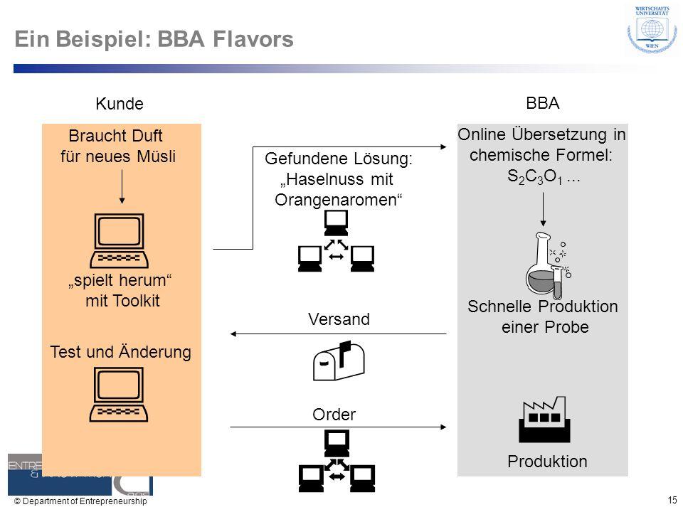 Ein Beispiel: BBA Flavors