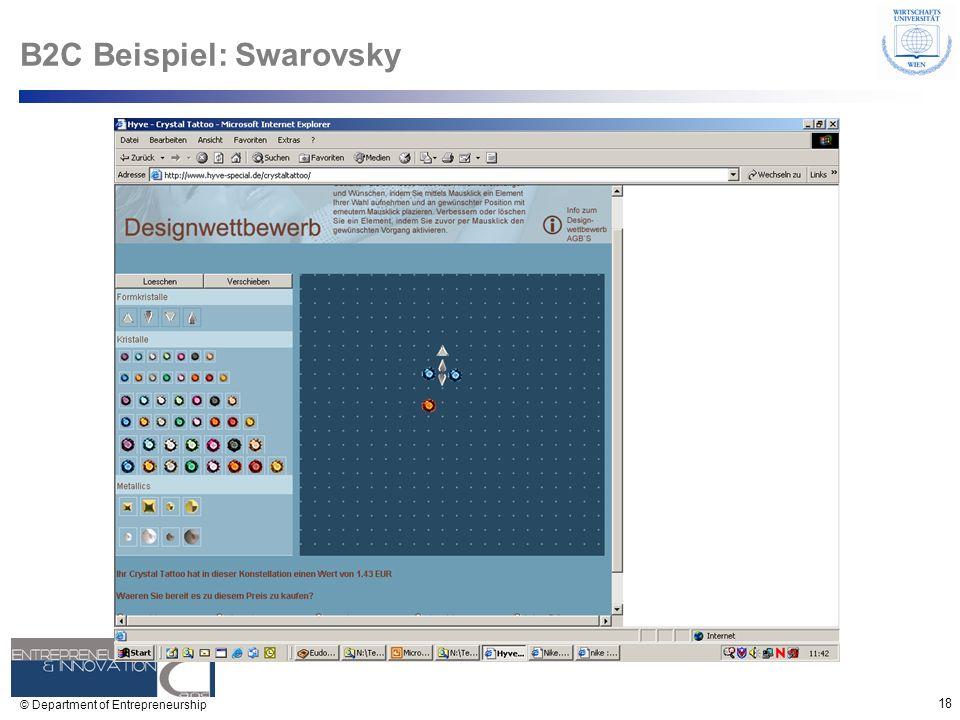 B2C Beispiel: Swarovsky