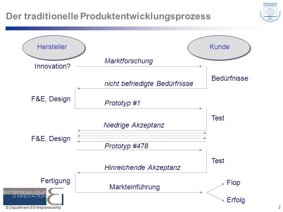 Der traditionelle Produktentwicklungsprozess