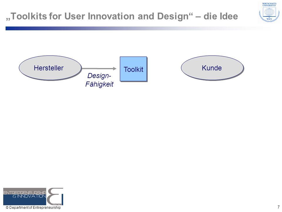 """Toolkits for User Innovation and Design – die Idee"