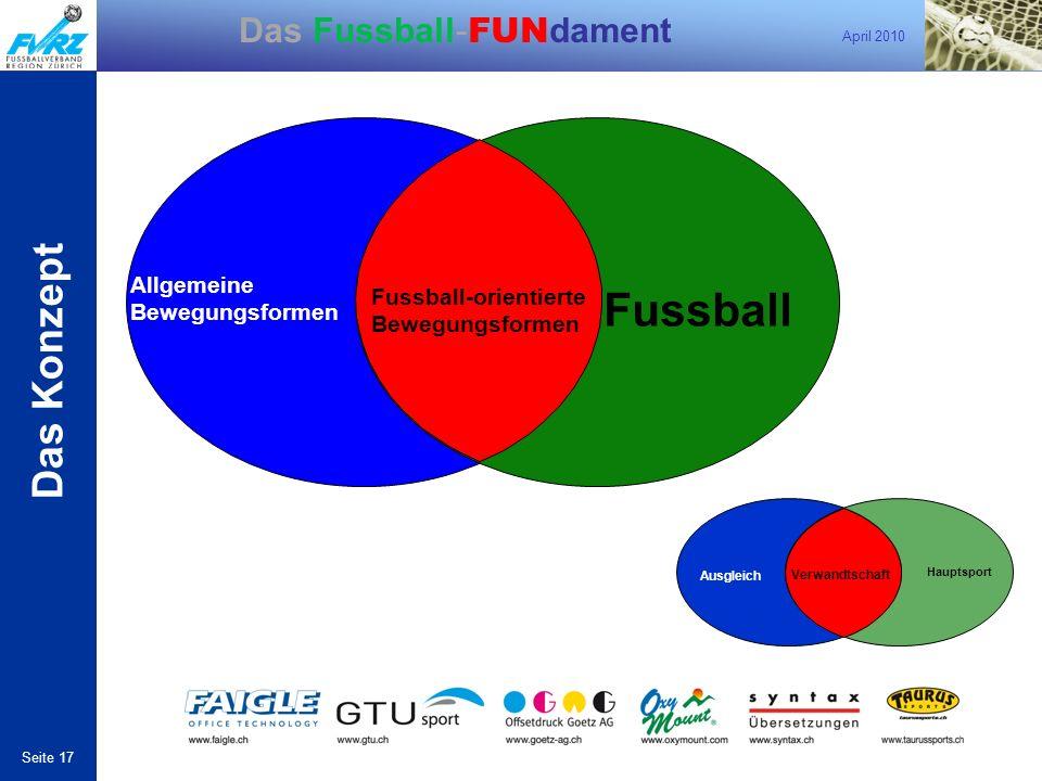 Fussball Das Konzept Allgemeine Bewegungsformen Fussball-orientierte