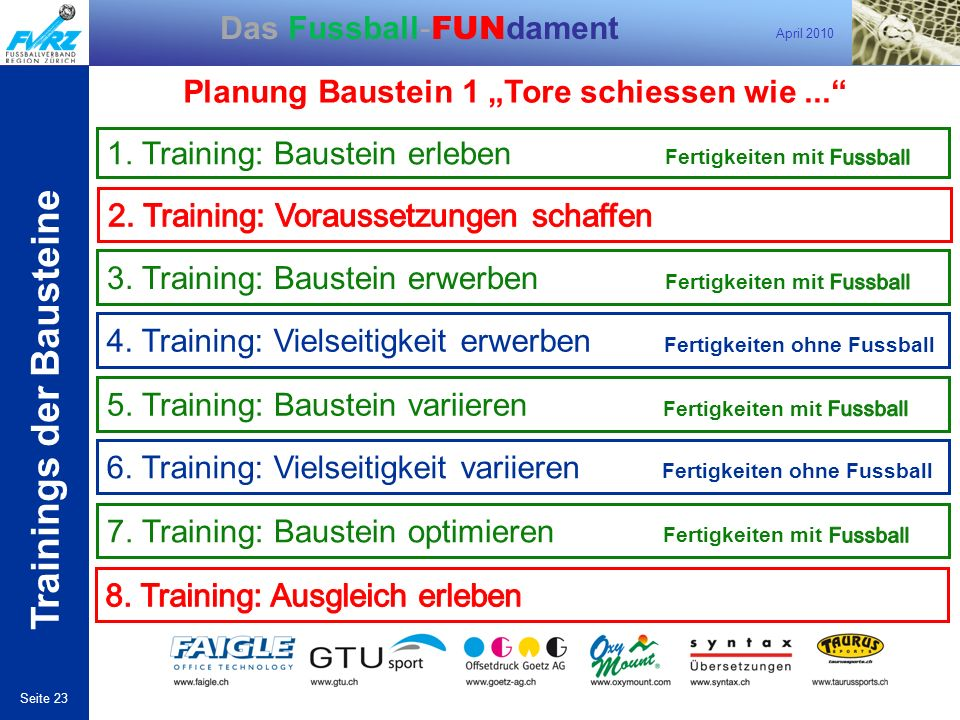 Trainings der Bausteine