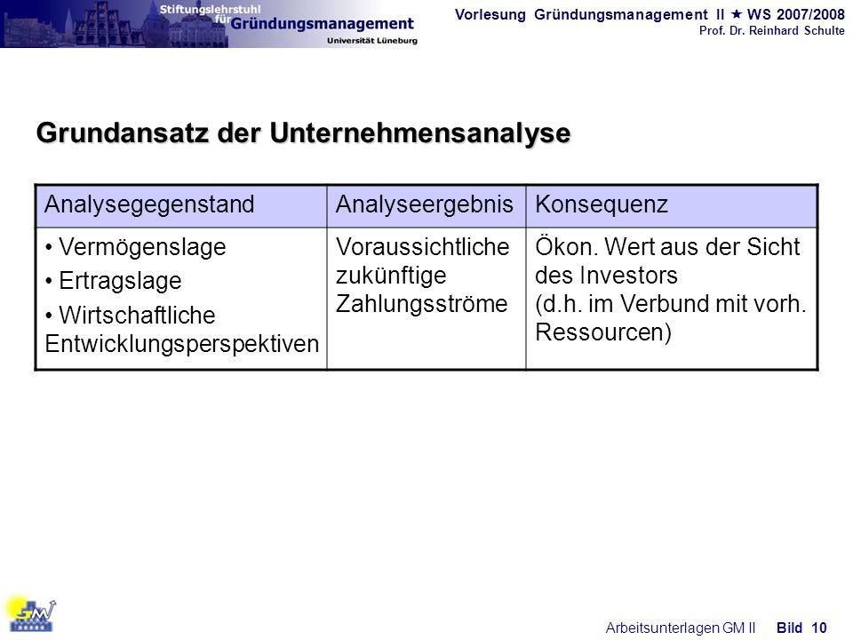 Grundansatz der Unternehmensanalyse
