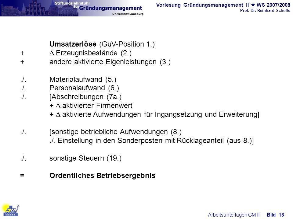 Umsatzerlöse (GuV-Position 1.)