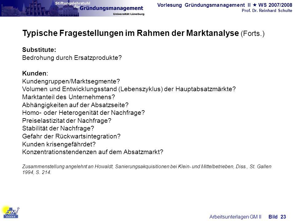 Typische Fragestellungen im Rahmen der Marktanalyse (Forts.)
