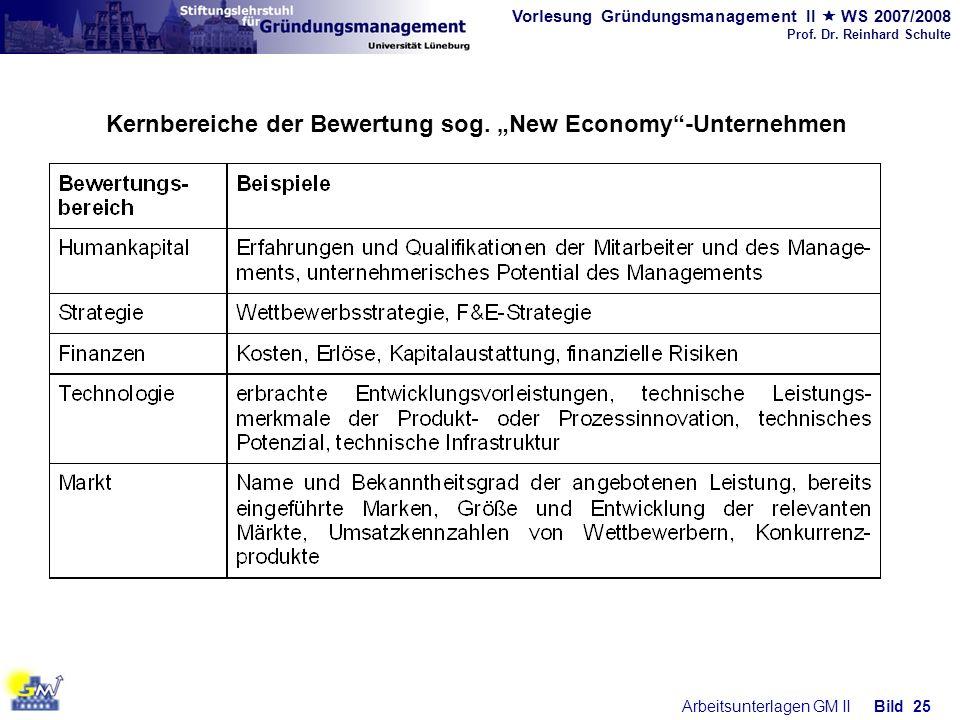 """Kernbereiche der Bewertung sog. """"New Economy -Unternehmen"""