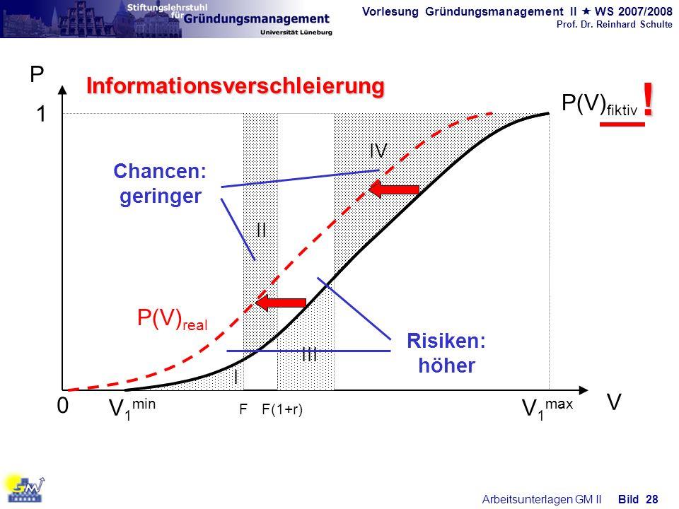 Informationsverschleierung