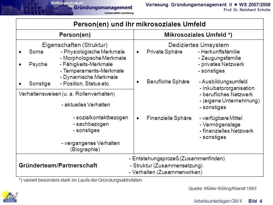Person(en) und ihr mikrosoziales Umfeld Mikrosoziales Umfeld *)