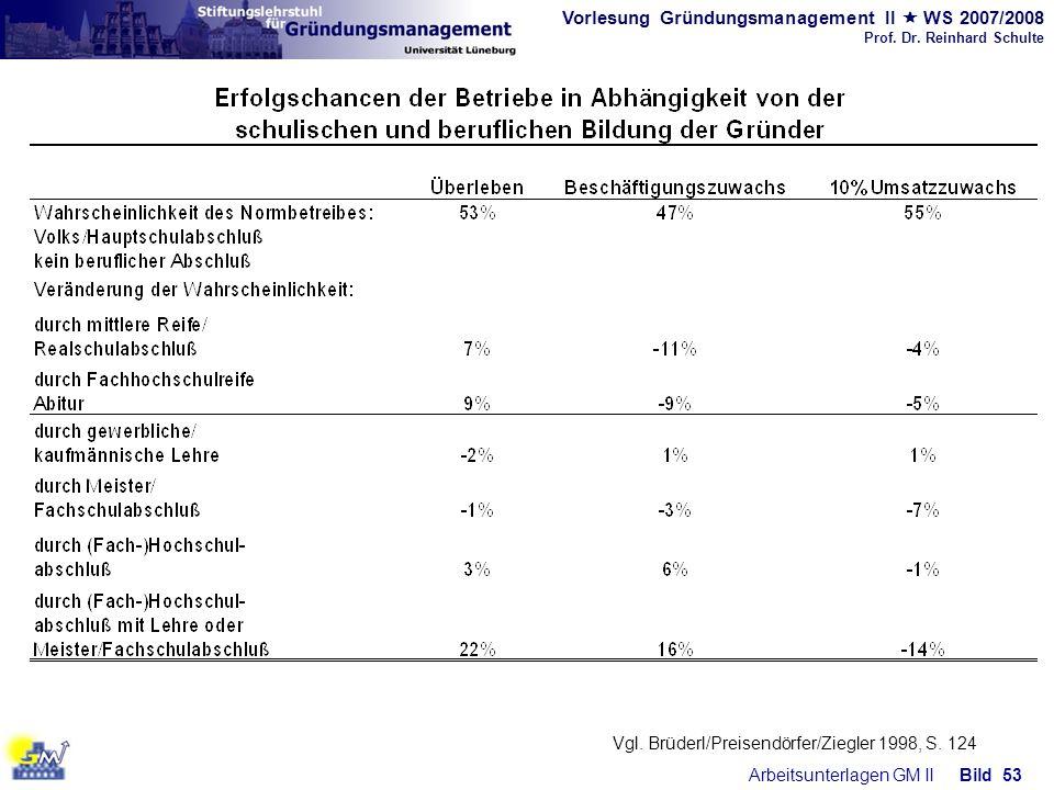 Vgl. Brüderl/Preisendörfer/Ziegler 1998, S. 124