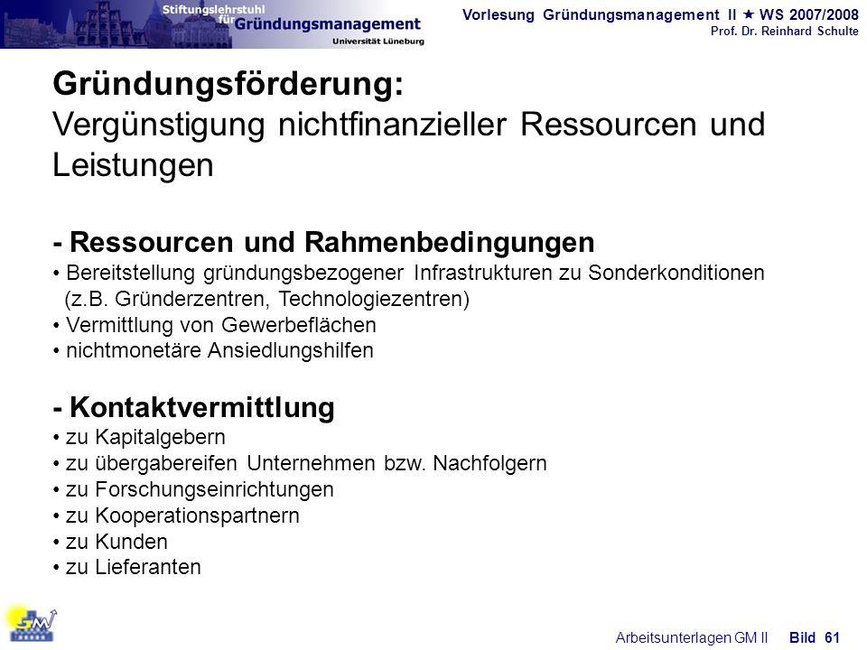 Gründungsförderung: Vergünstigung nichtfinanzieller Ressourcen und Leistungen