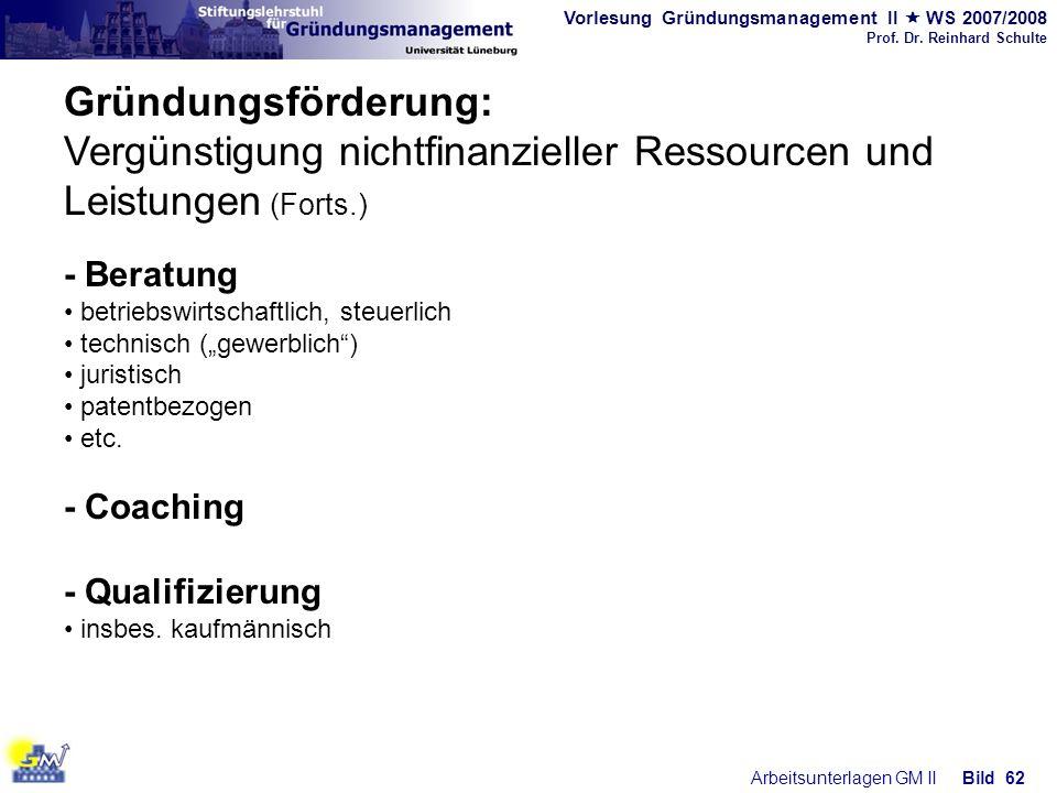 Gründungsförderung: Vergünstigung nichtfinanzieller Ressourcen und Leistungen (Forts.)