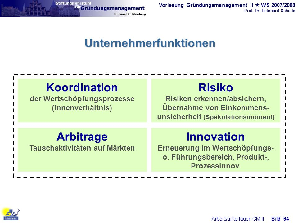 Unternehmerfunktionen Koordination Risiko Arbitrage Innovation
