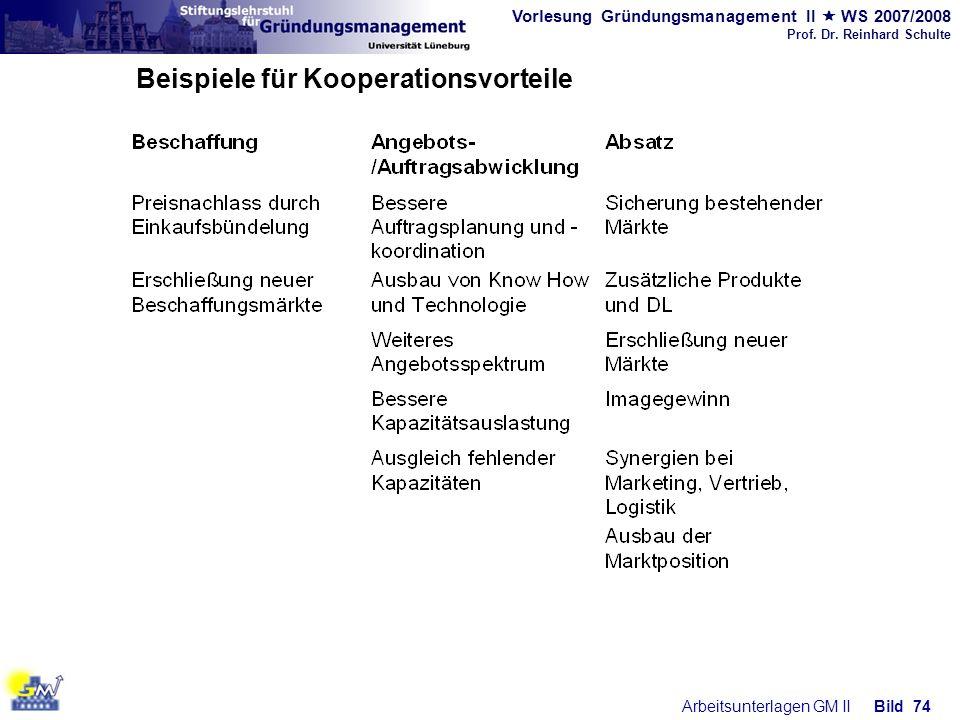 Beispiele für Kooperationsvorteile