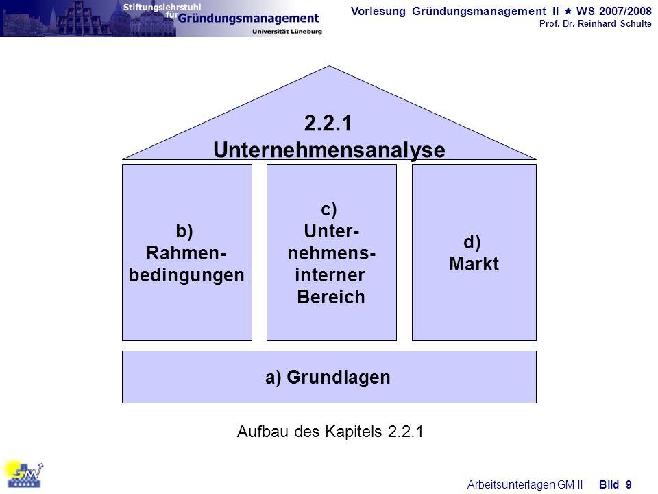 2.2.1 Unternehmensanalyse b) Rahmen- bedingungen c) Unter- nehmens-