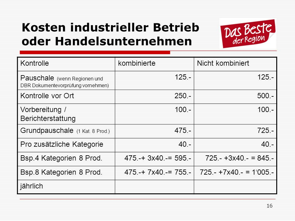 Kosten industrieller Betrieb oder Handelsunternehmen