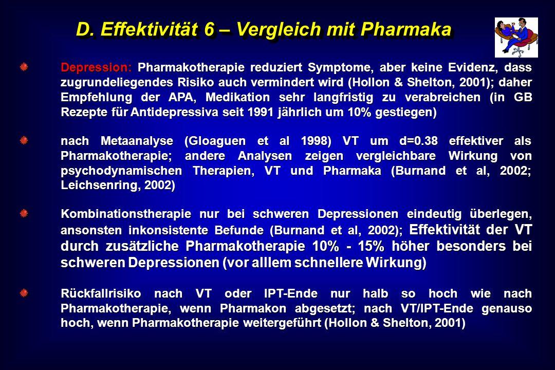 D. Effektivität 6 – Vergleich mit Pharmaka
