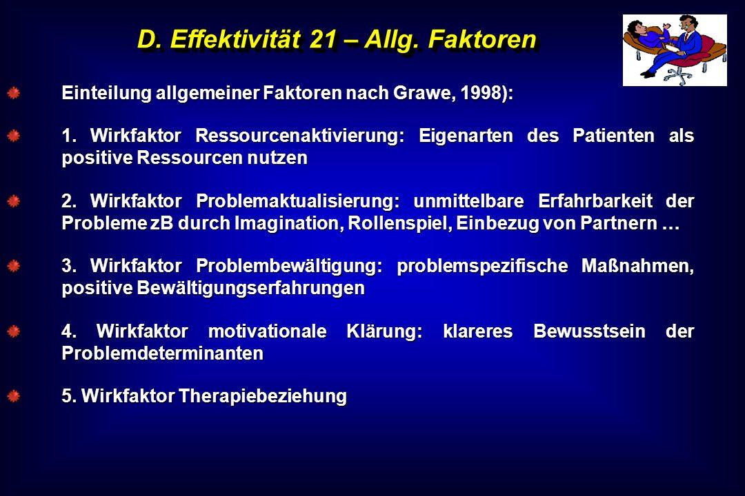 D. Effektivität 21 – Allg. Faktoren