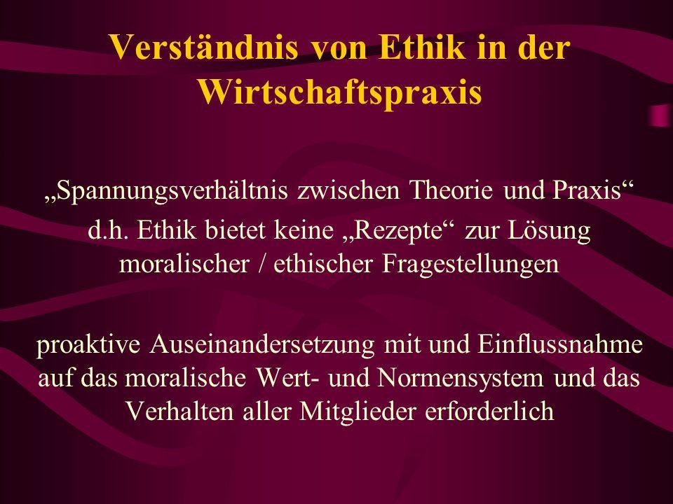 Verständnis von Ethik in der Wirtschaftspraxis