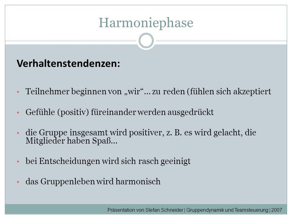 Harmoniephase Verhaltenstendenzen: