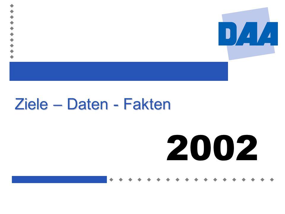 Ziele – Daten - Fakten 2002