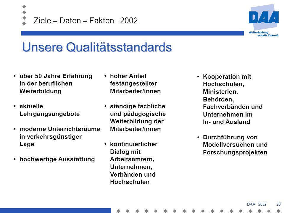 Unsere Qualitätsstandards