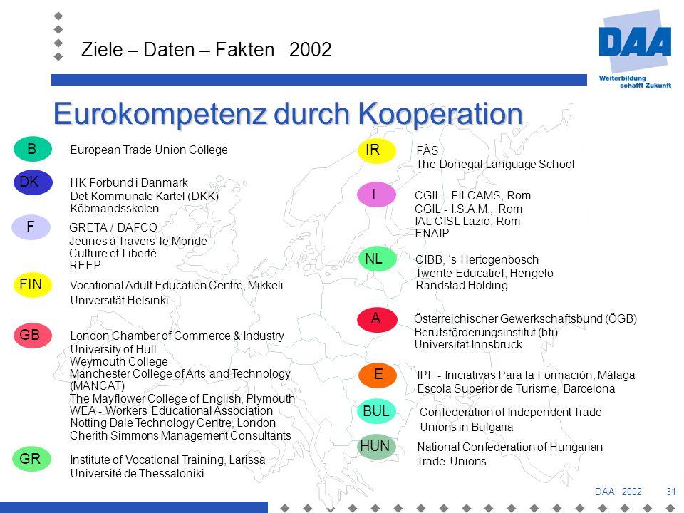 Eurokompetenz durch Kooperation