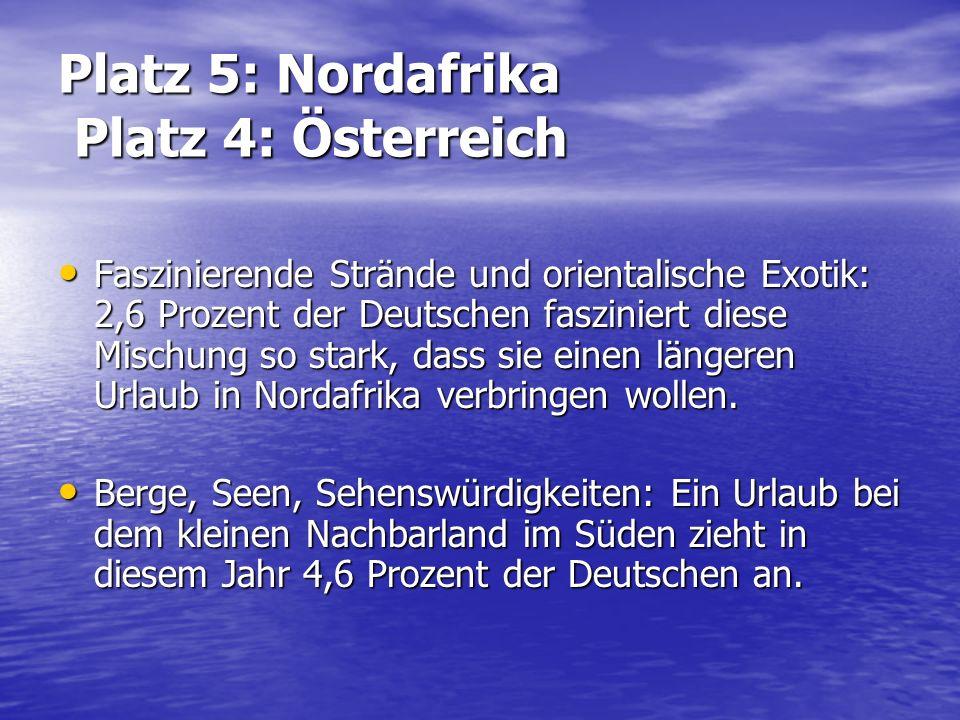Platz 5: Nordafrika Platz 4: Österreich