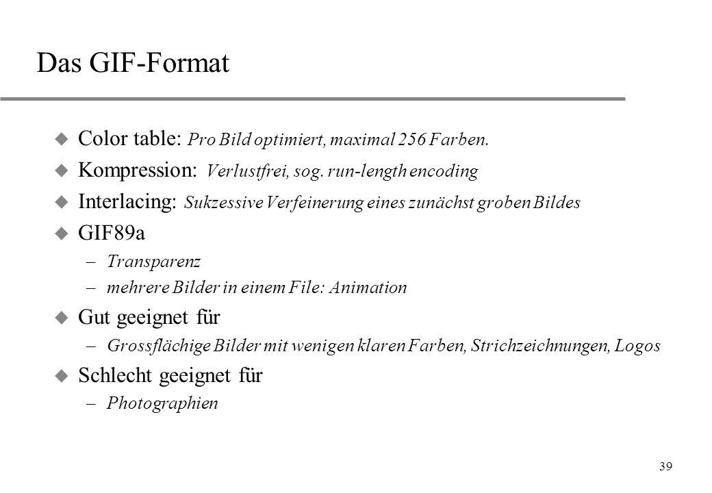 Das GIF-Format Color table: Pro Bild optimiert, maximal 256 Farben.